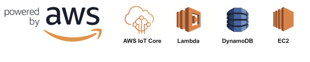 IoT solutions providers and products Adroit partners with