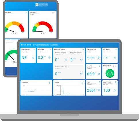 Adroit Platform - any device - any network integration