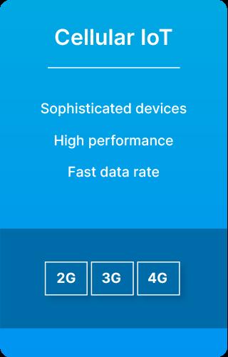 Cellular IoT