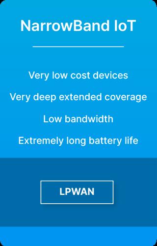 LTE-M